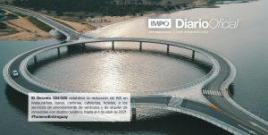 Punte Circular Sobre La Barra